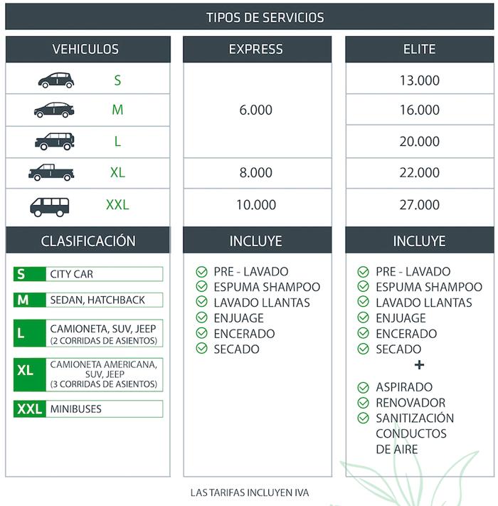 TARIFARIO-PLANET-GREEN-2021
